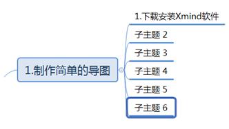 按enter键和tab键的区别1