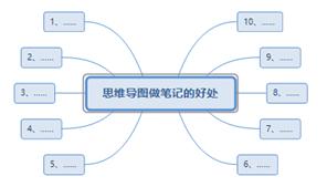 平衡图(逆时针)下的思维导图