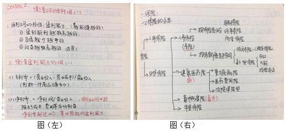 思维导图笔记和普通笔记的对比