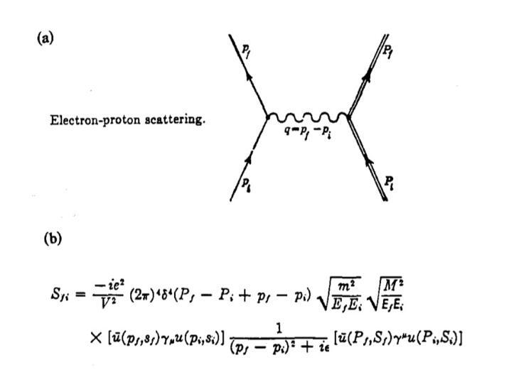 a为图示,b为数学表达。