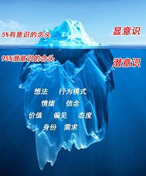 意识世界就像一座浮在水面的冰山,意识是上面的部分,潜意识是水下的部分。