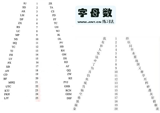 """""""字母数练习""""是一种用于视野扩展练习的方法"""